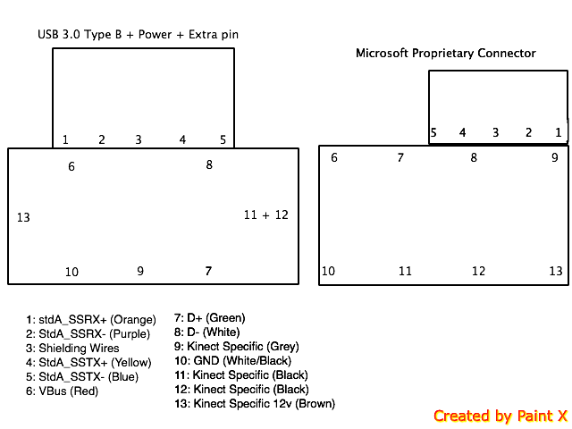 Kinect 2 electrical specification google groups asfbconference2016 Image collections